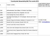 Countryside Stewardship: Mid Tier traini...