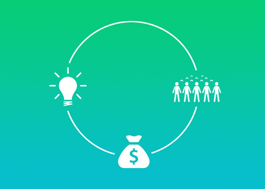Crowdfunding uses smaller individual amounts of capital from the general public to finance a new business venture