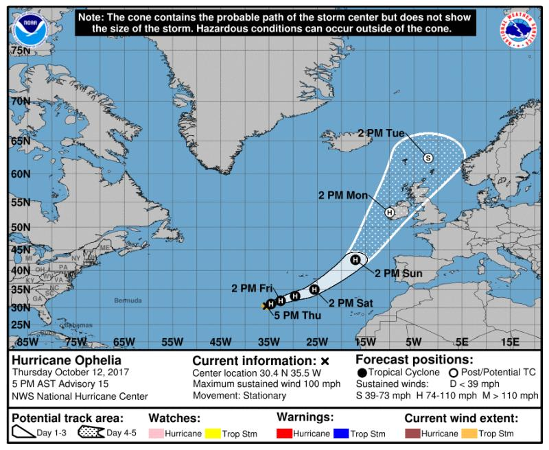 Met Office issues weather warning as tail-end of Hurricane Ophelia heads to UK