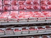 Growth in global meat market