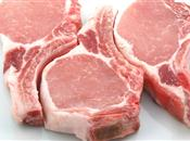 Pork retail sales return to growth