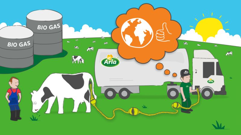 Biogas can also be a source of the income for farmers