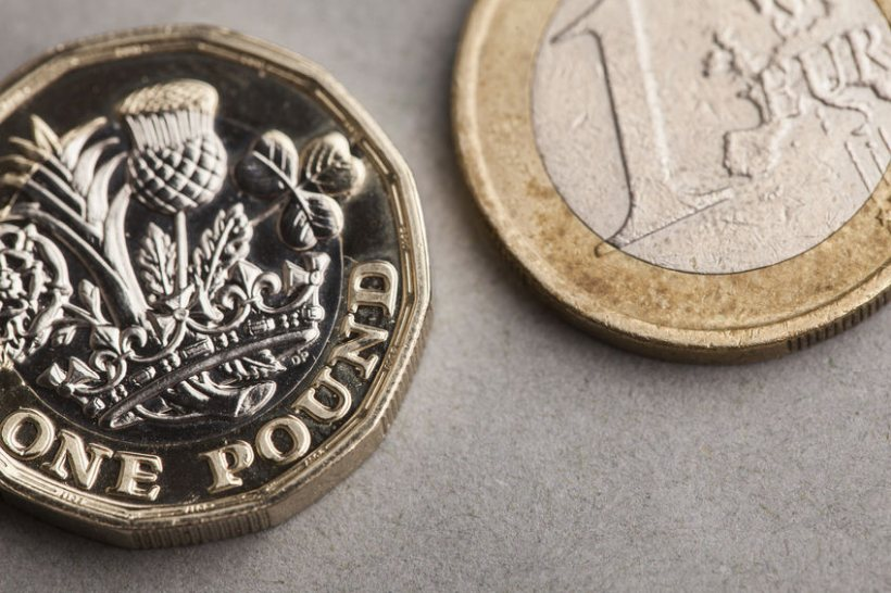 BPS payments for England are set in Euros and then converted into sterling